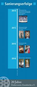Restaurierung_Poster_65x150-4